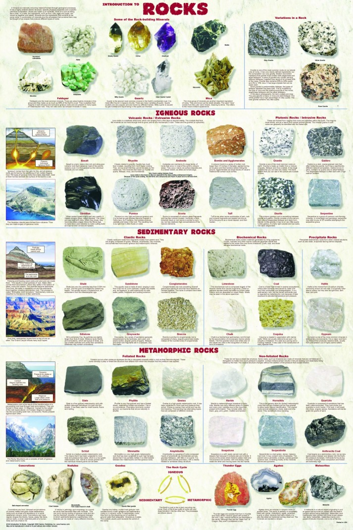 introduction_rocks
